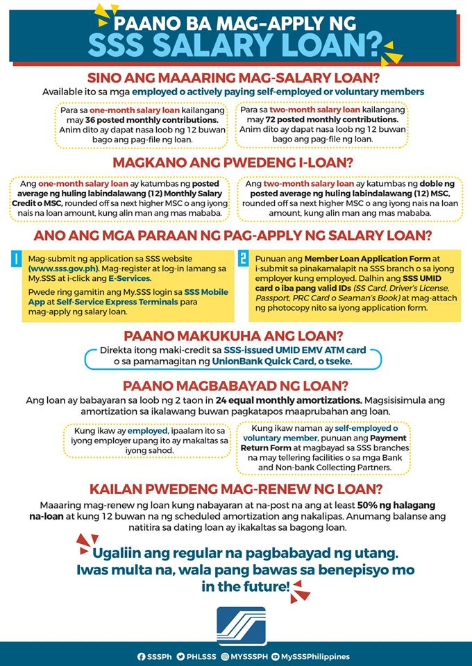 SSS Salary Loan|What you need to know - News-to-gov