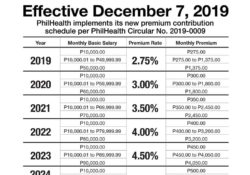 Philhealth contribution table 2020