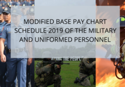 Modified base pay schedule for MUP