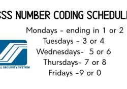 sss number coding