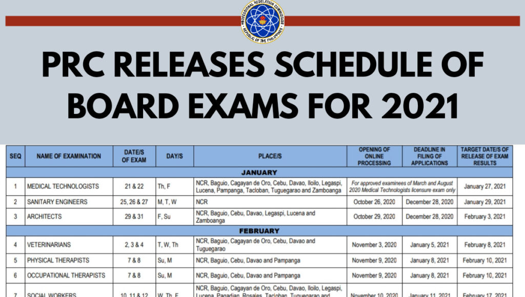 prc schedule of board exams 2021