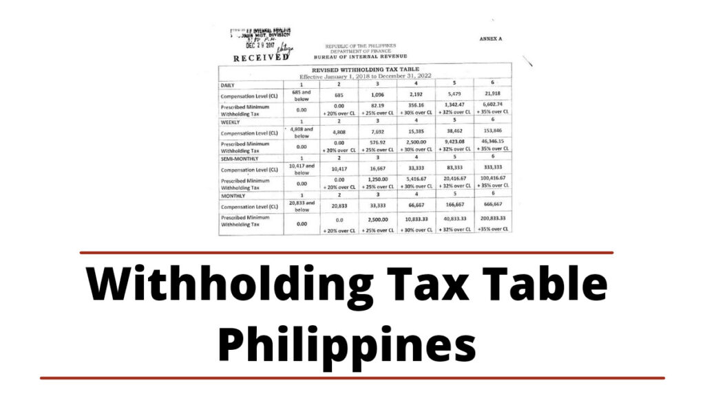 withholding tax table